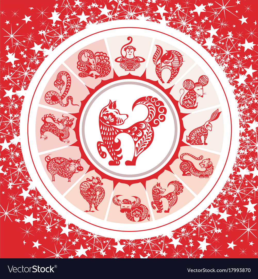 Chinese Zodiac Wheel With 12 Animal Symbols Vector Image