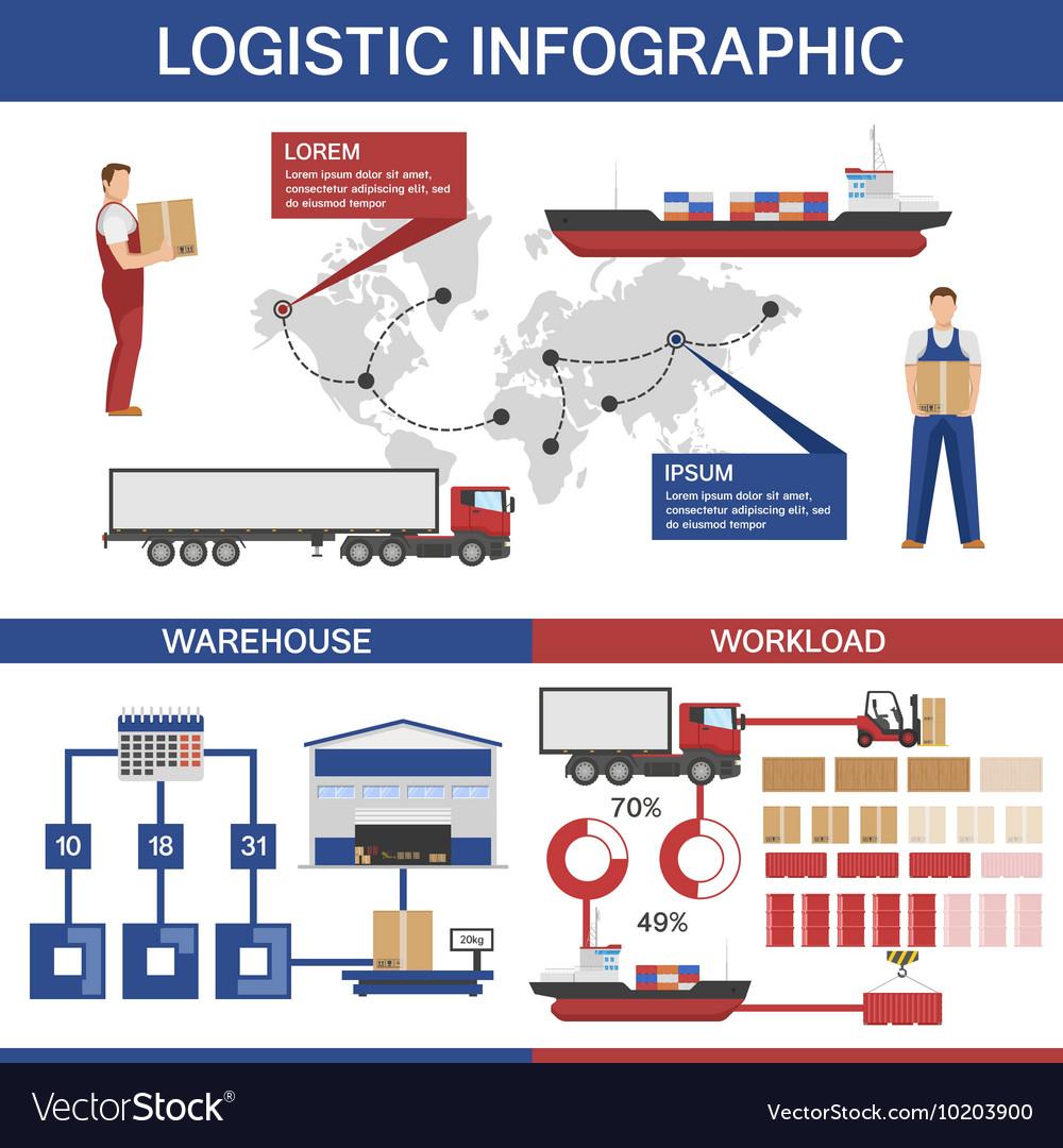 Logistics Infographics Template