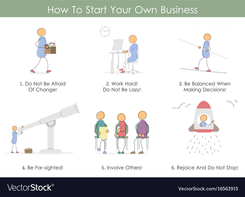 How to start your business - infographic