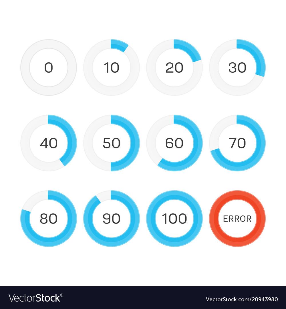 Circle progress bar