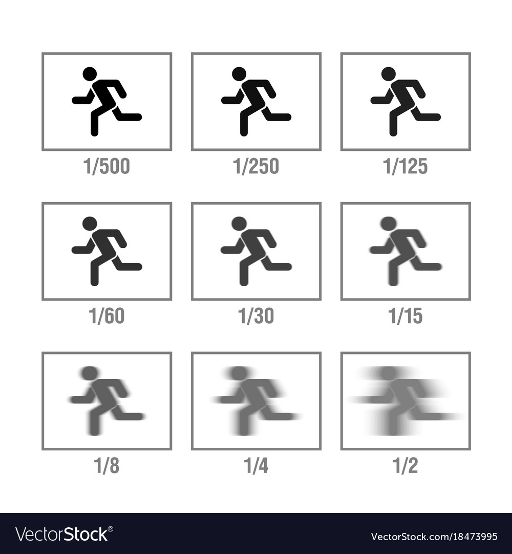 Photography cheat sheet in icons shutter speed vector image