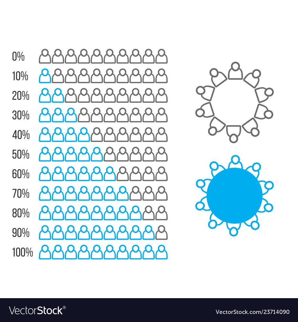 Infographic user icon element percent statistic