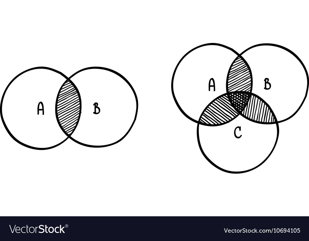 hand drawn scribble circle diagram royalty free vector image rh vectorstock com hand drawing diagram hand drawn network diagram