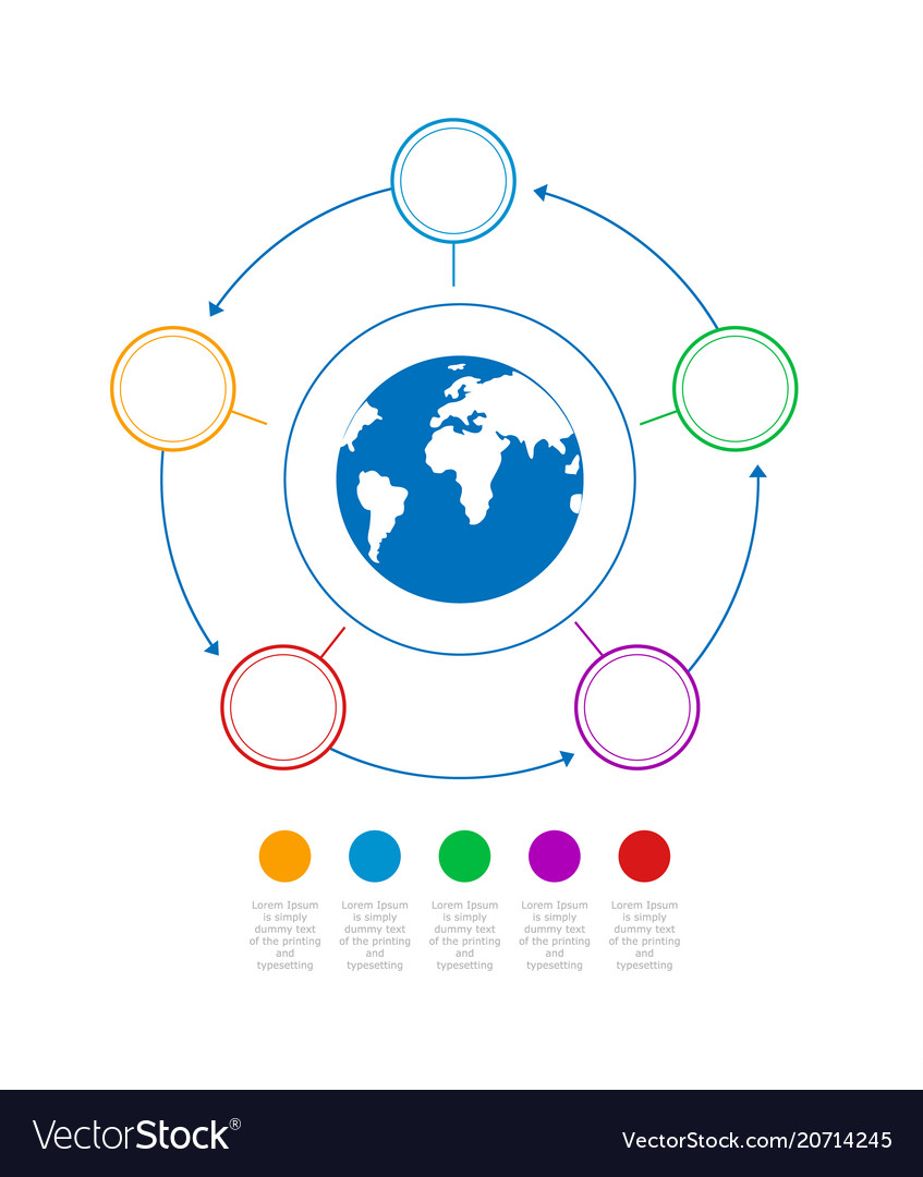 Infographics business with a globe in the center