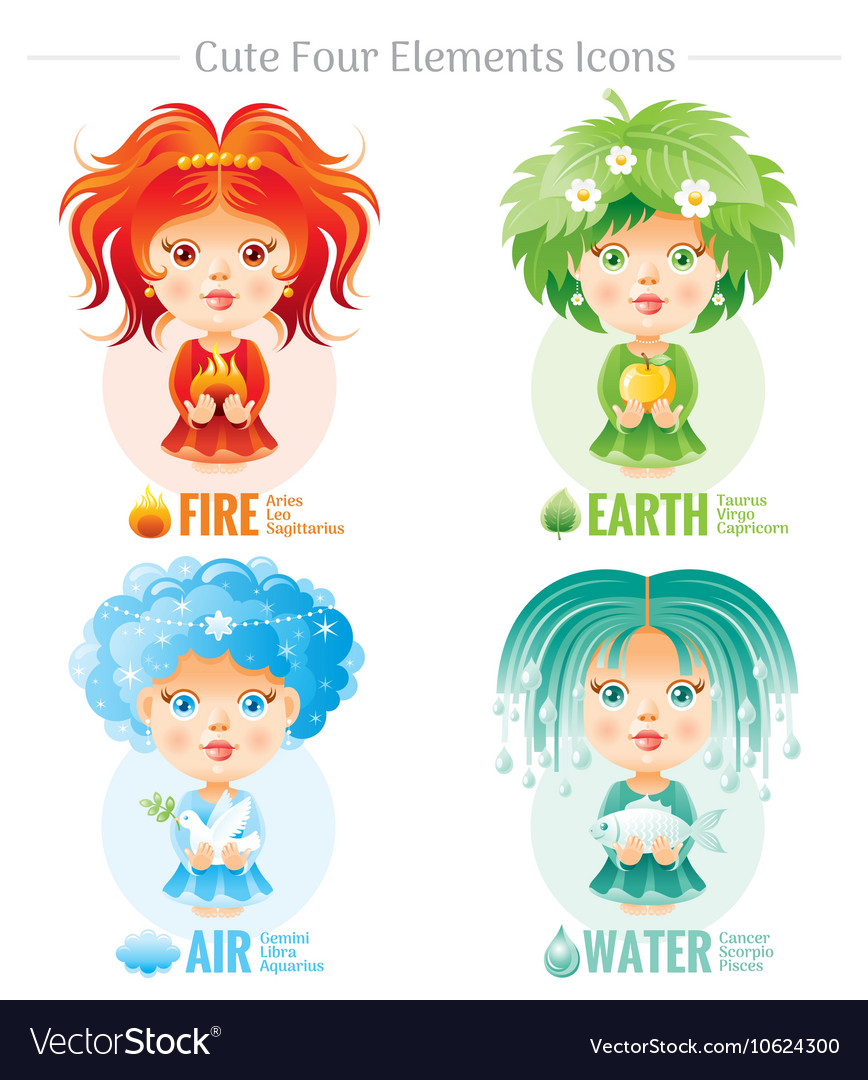 Four elements Zodiac astrological sign icon set