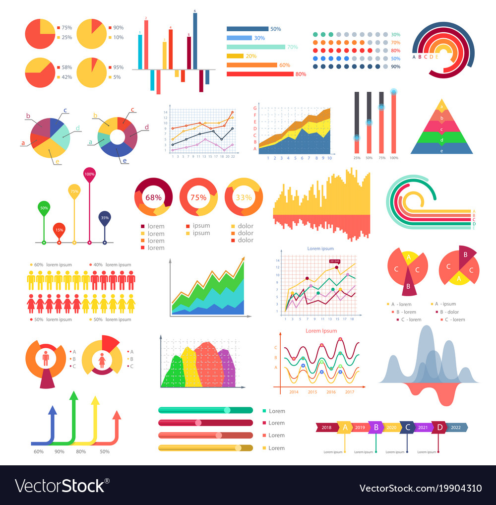 Business graphics and charts