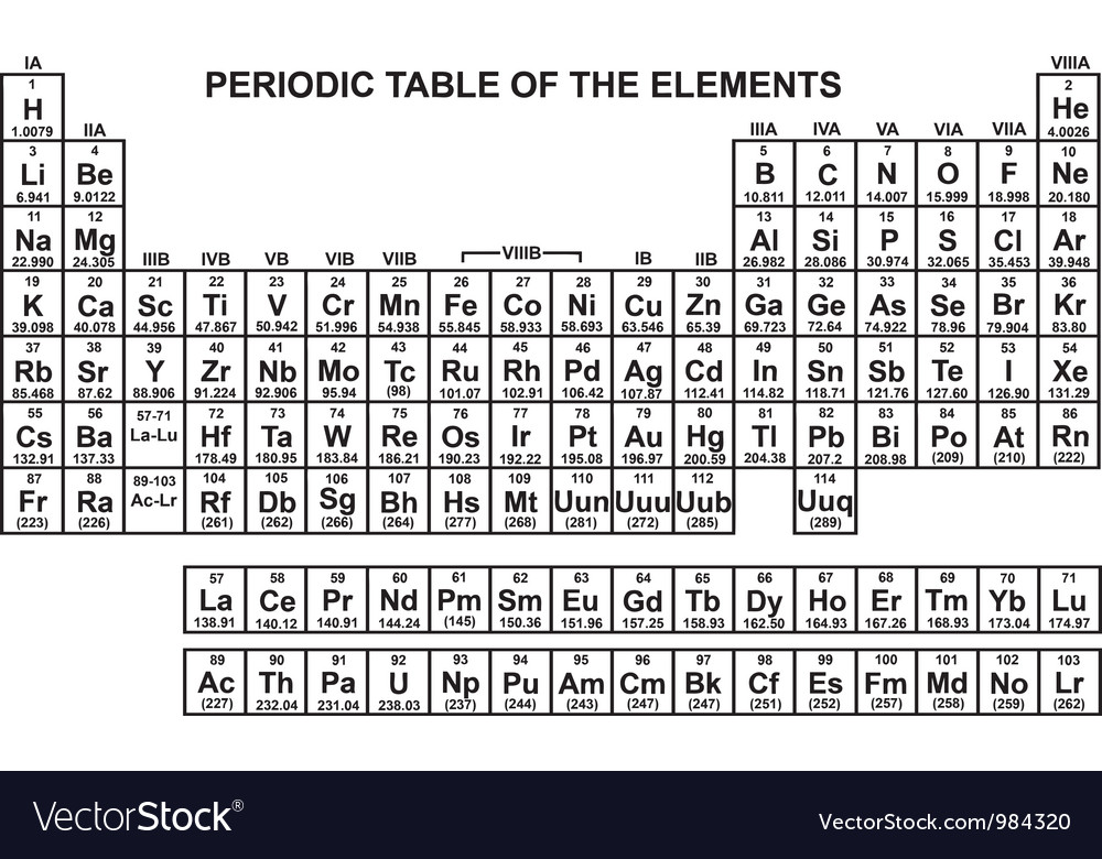 periodic table of elements vector image - Periodic Table Of Elements Vector