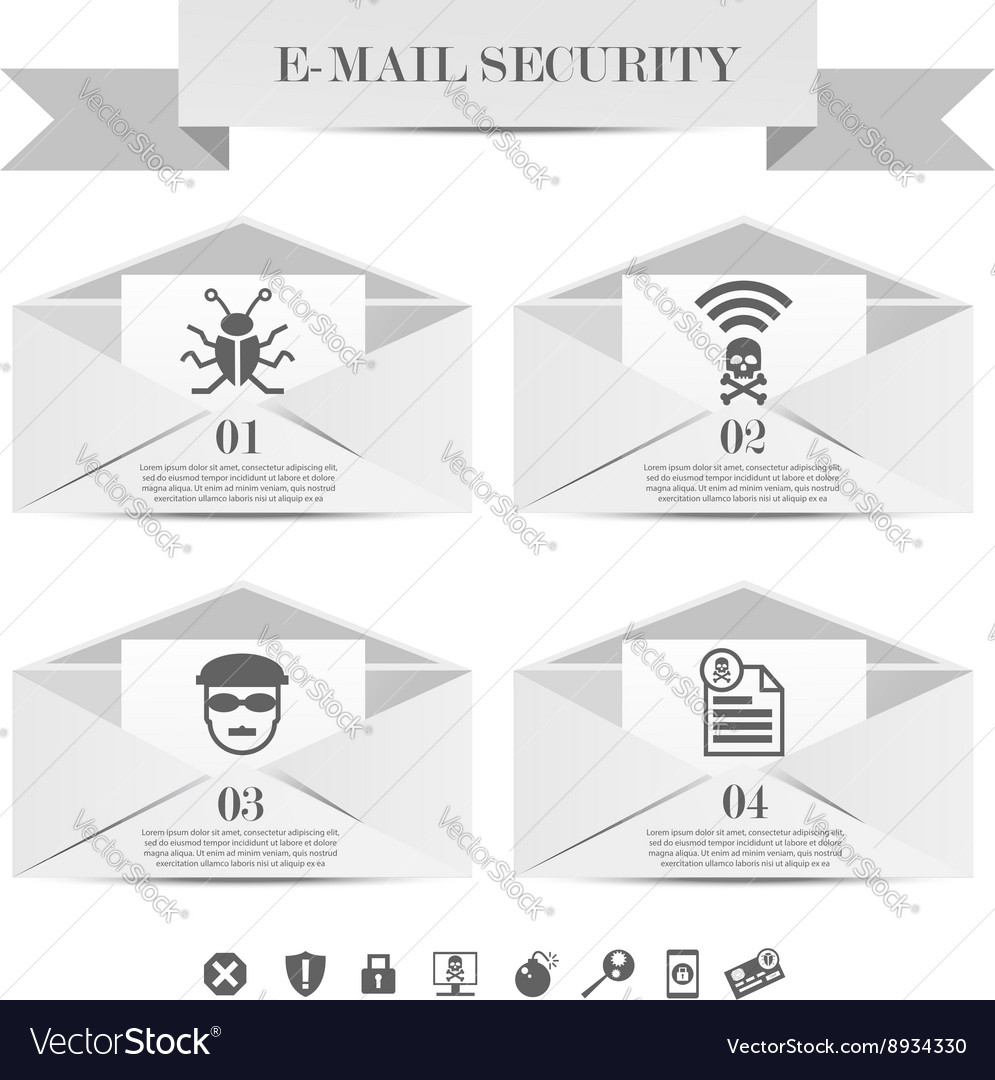 E-mail security infographic template