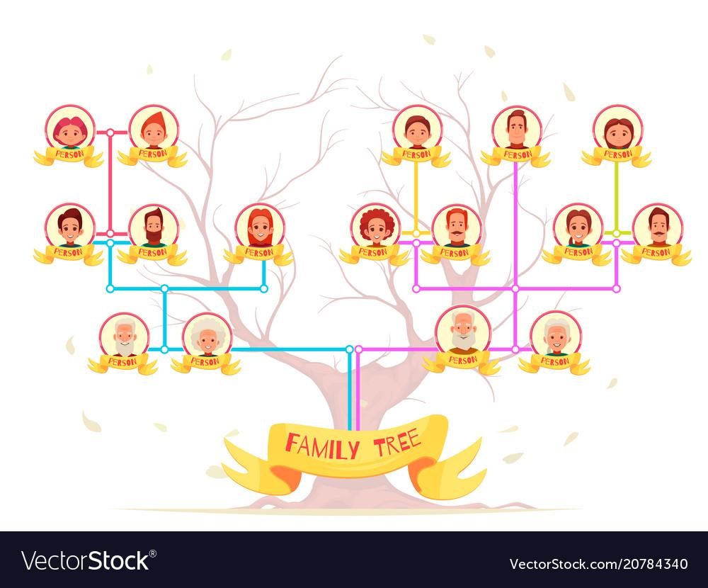 Family Tree Infographic Avatars Vector Image