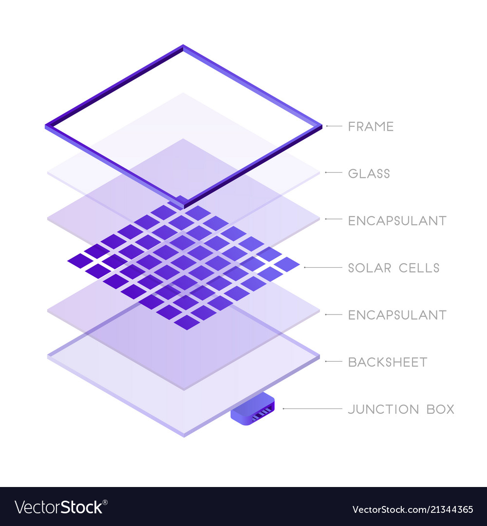 Parts of solar panel photovoltaic system isometric