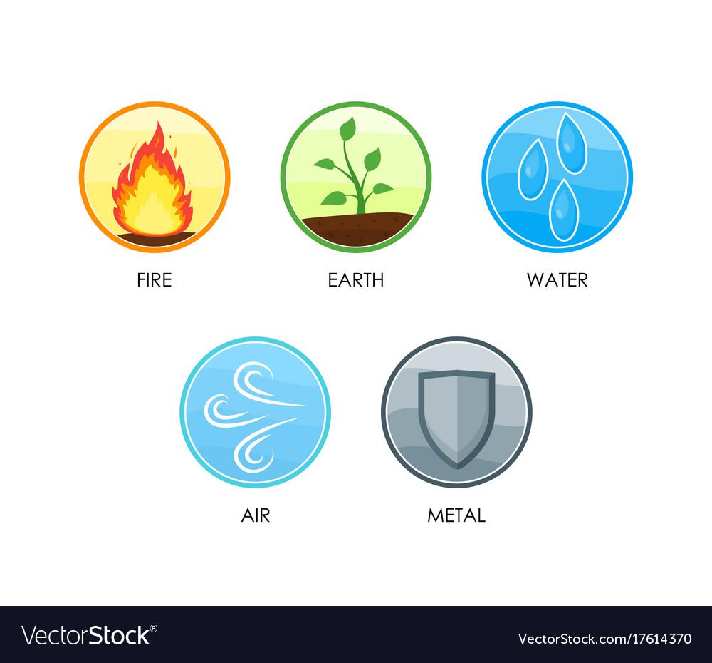 Ayurvedic Five Elements Of Nature Set Vector Image
