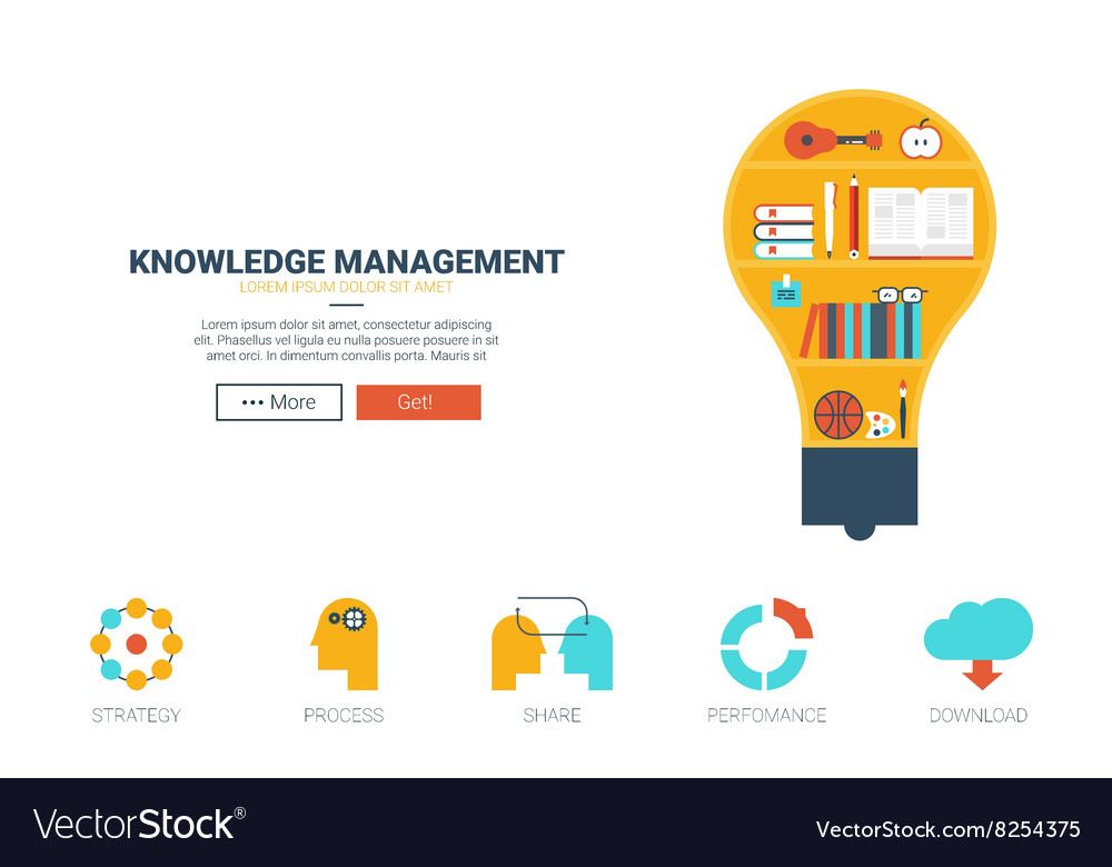 Knowledge management website template