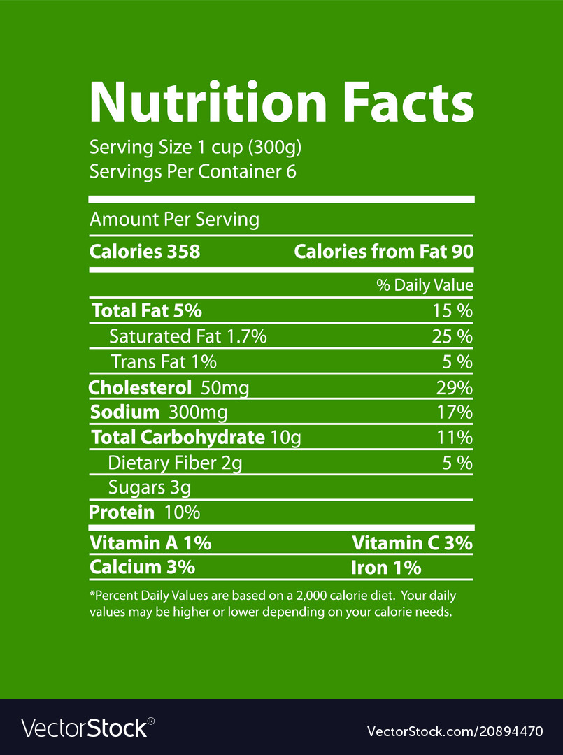 Nutrition facts informative green promo poster