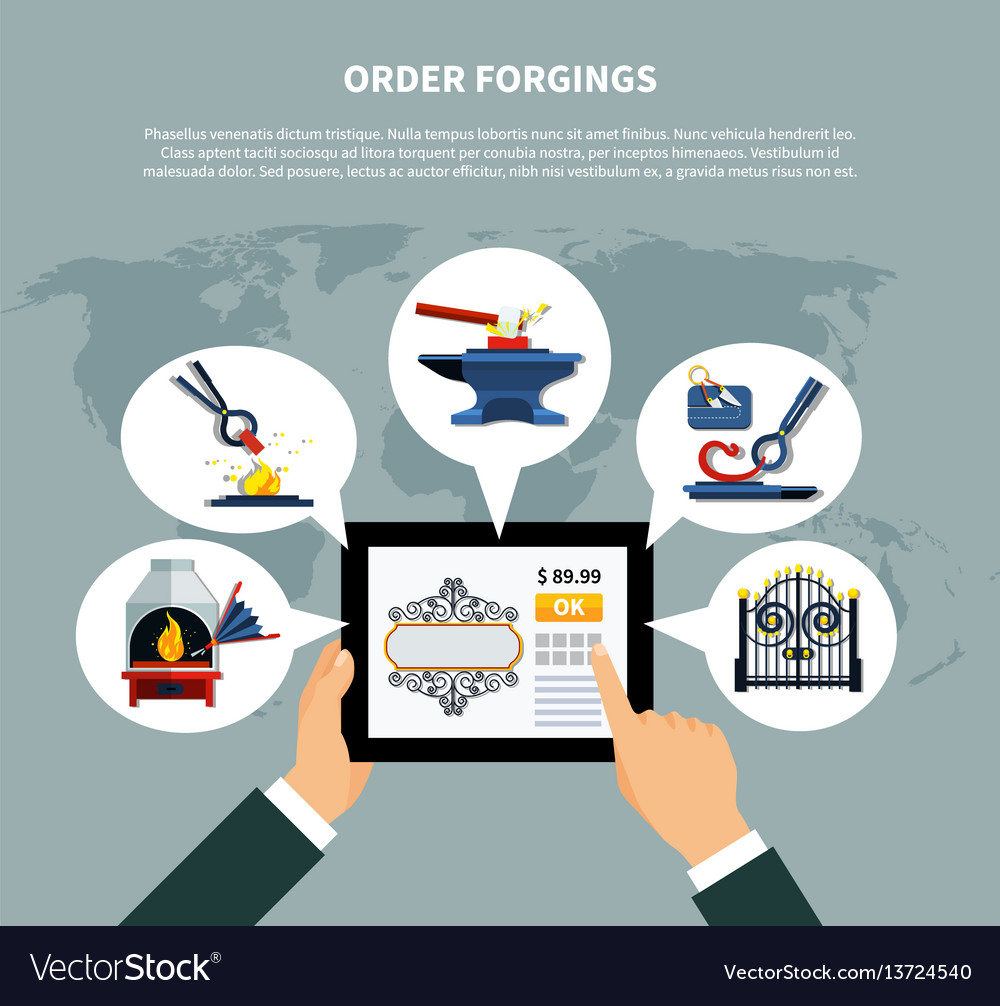 Ordering forged products online