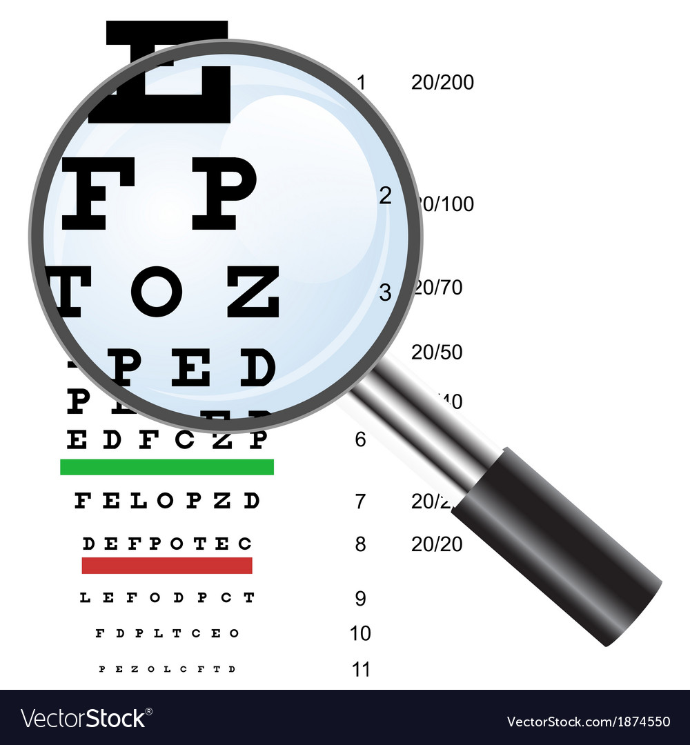 Eye Test Chart Use By Doctors And Loupe Royalty Free Vector