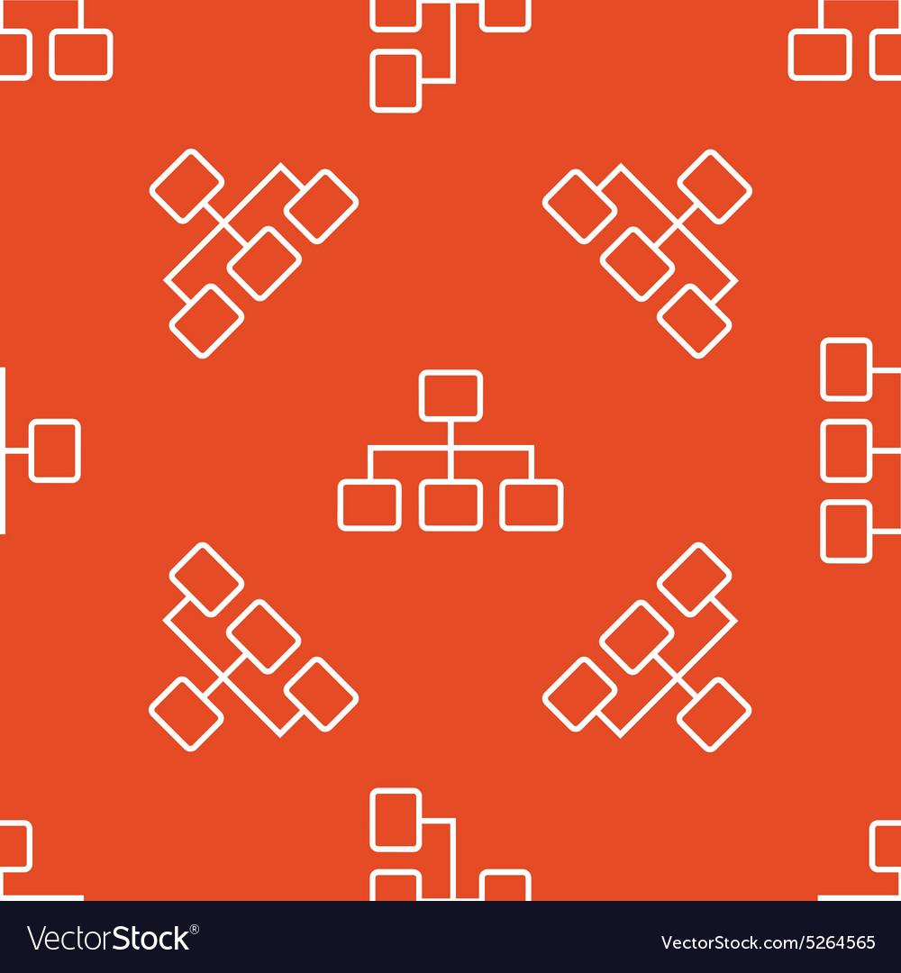 Orange scheme pattern