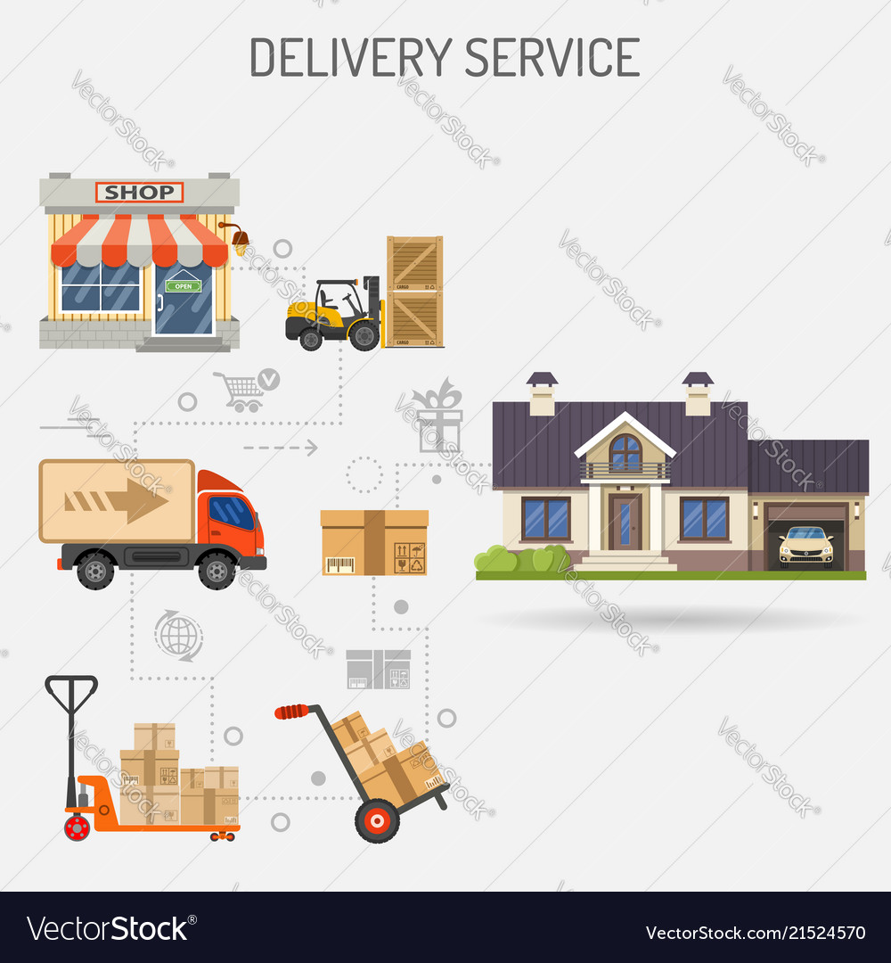 Delivery service banner