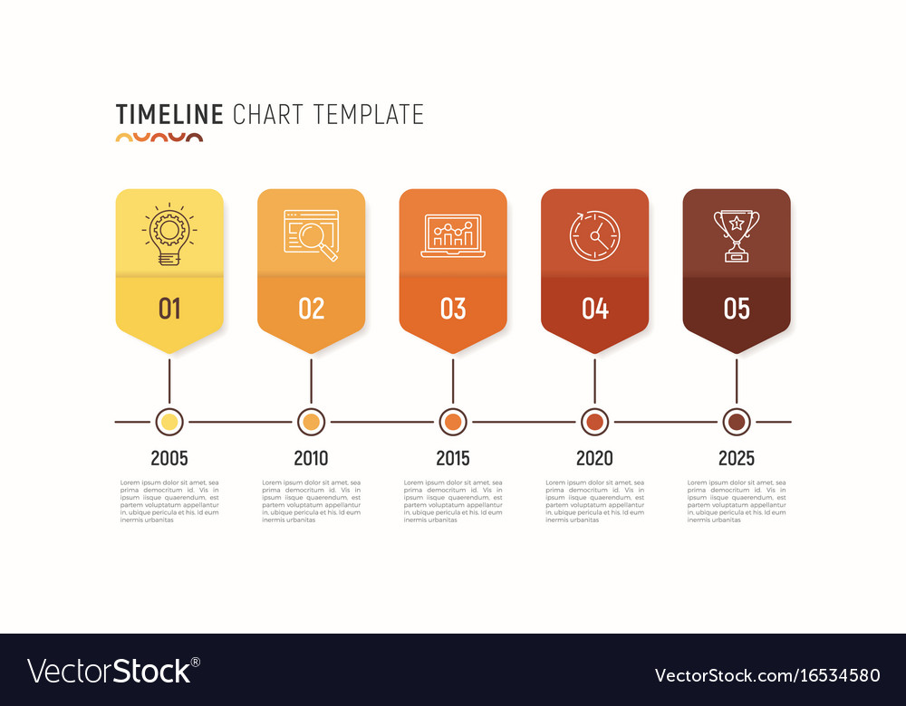 Timeline chart infographic template for data