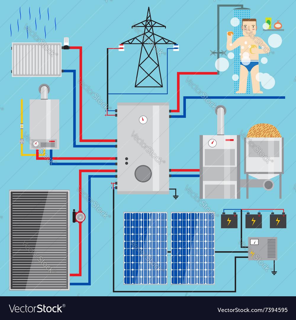 Energy-saving heating system set Set includes-heat