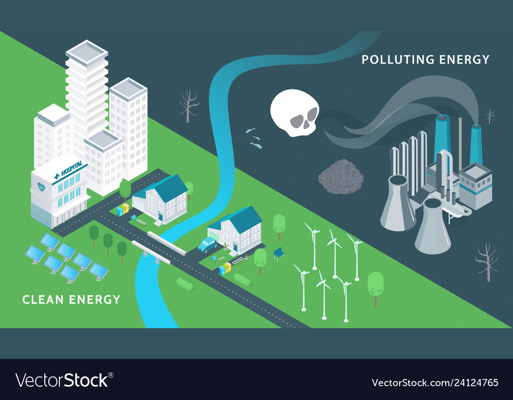 Ecology and pollution isometric
