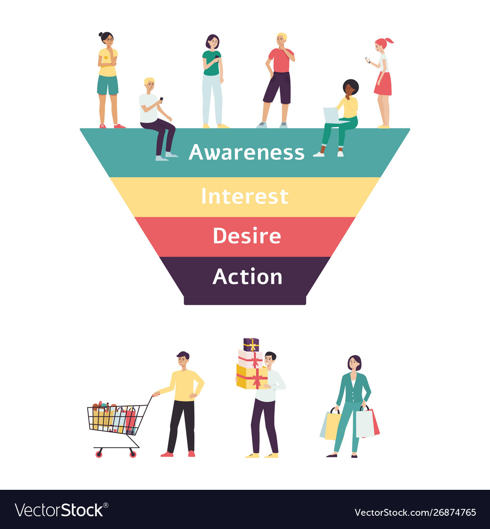The marketing funnel infographic with people flat