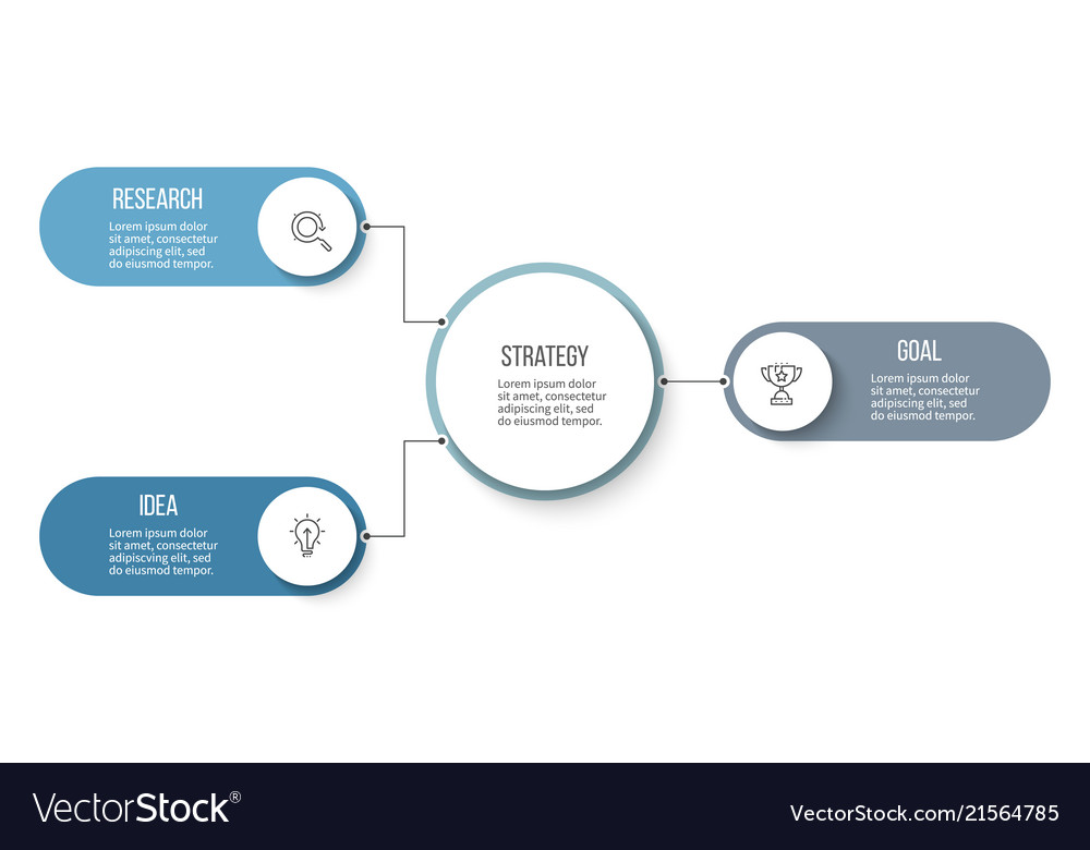 Business infographic organization chart with 3