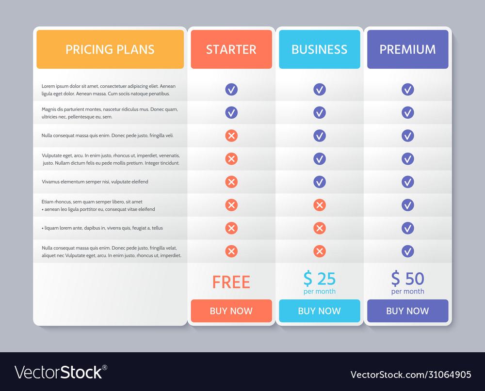 Comparison Checklist Template from cdn1.vectorstock.com
