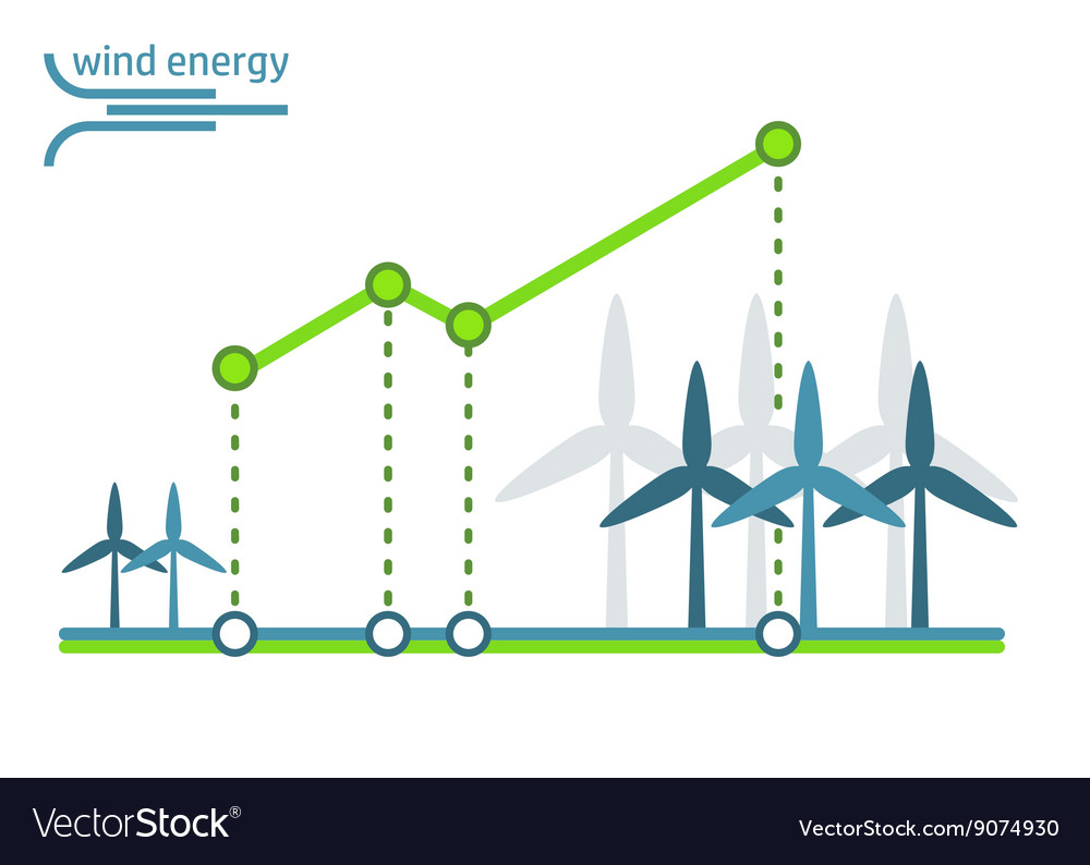 Outstanding Green Energy Diagram Wind Turbines Royalty Free Vector Image Wiring 101 Photwellnesstrialsorg