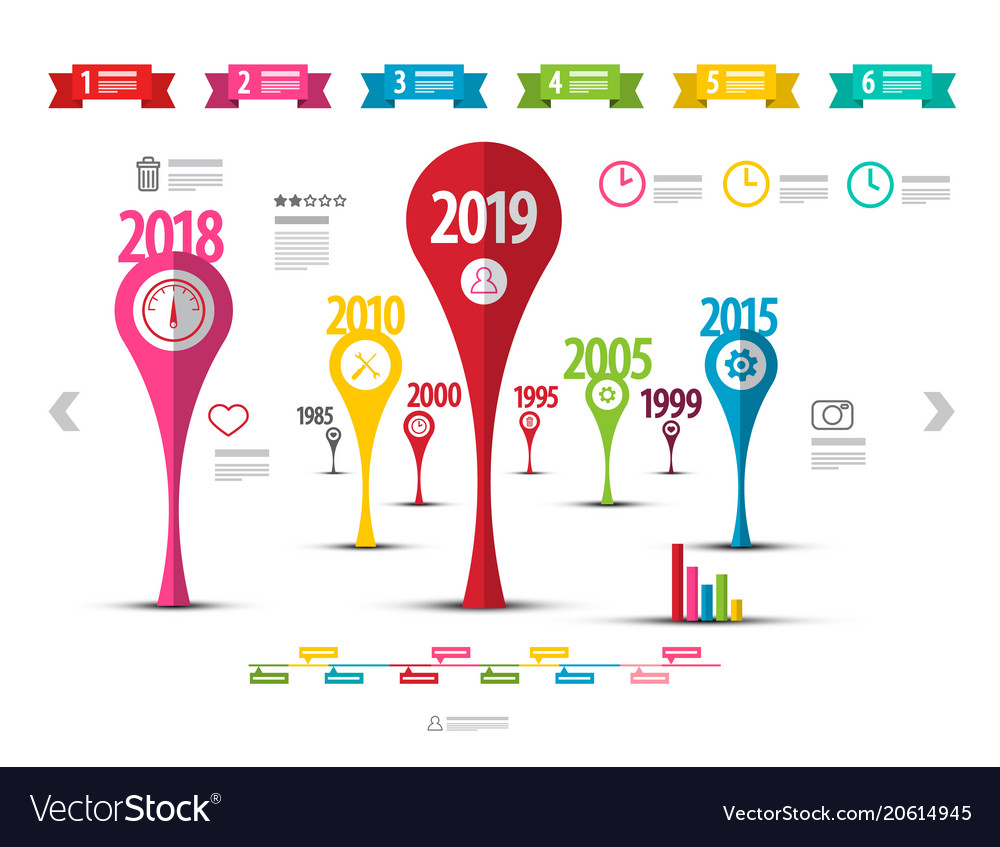 Business report timeline infographic design