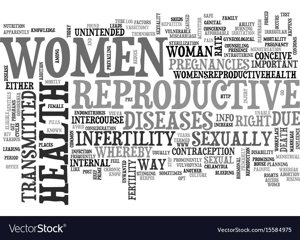 Women reproductive health text word cloud concept
