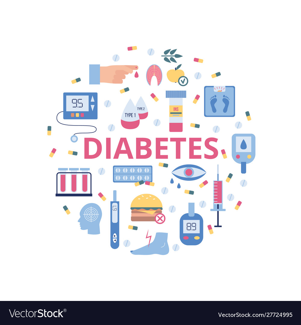 Diabetes poster - red word surrounded medical