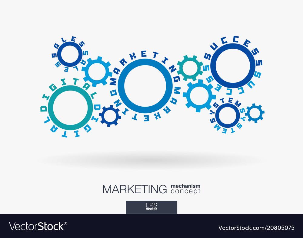 Connected cogwheels digital marketing system