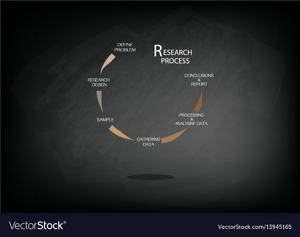 data measurement in research