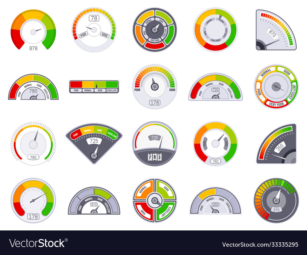 Speedometer score level good and low rating