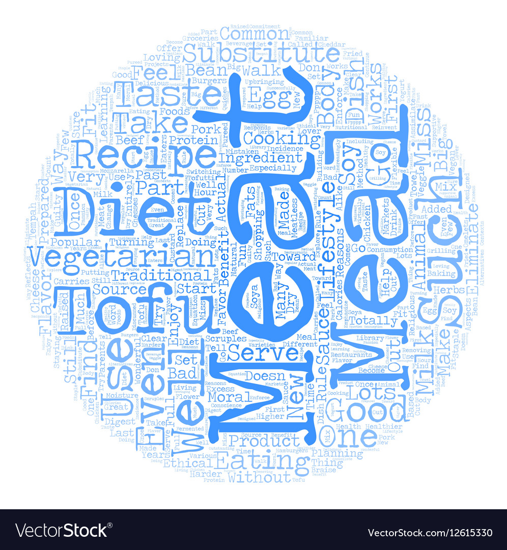 How to Not Miss Meat text background wordcloud