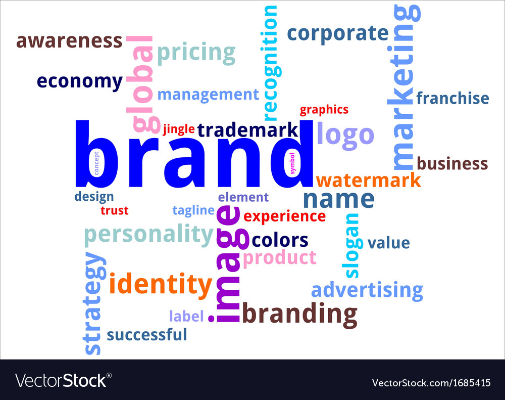 Word cloud brand