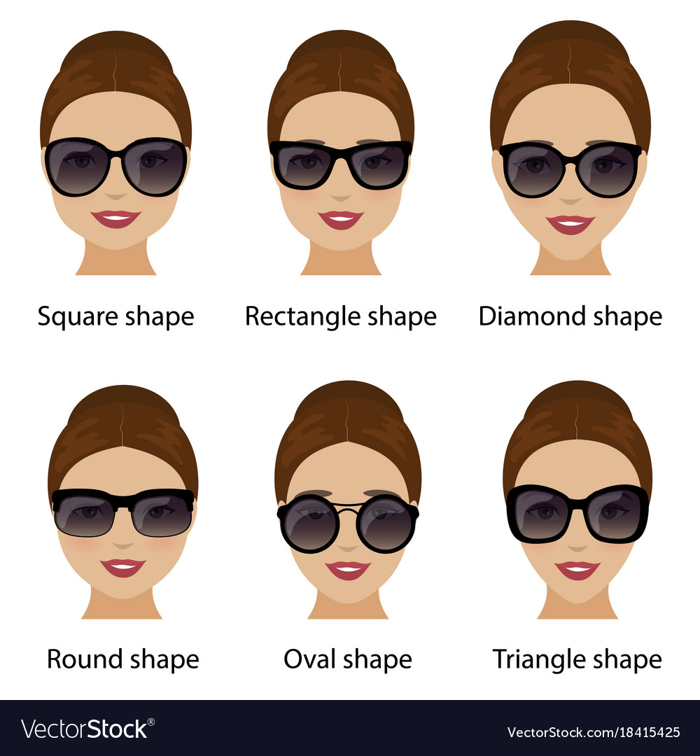 Spectacle frames and women face shapes Royalty Free Vector