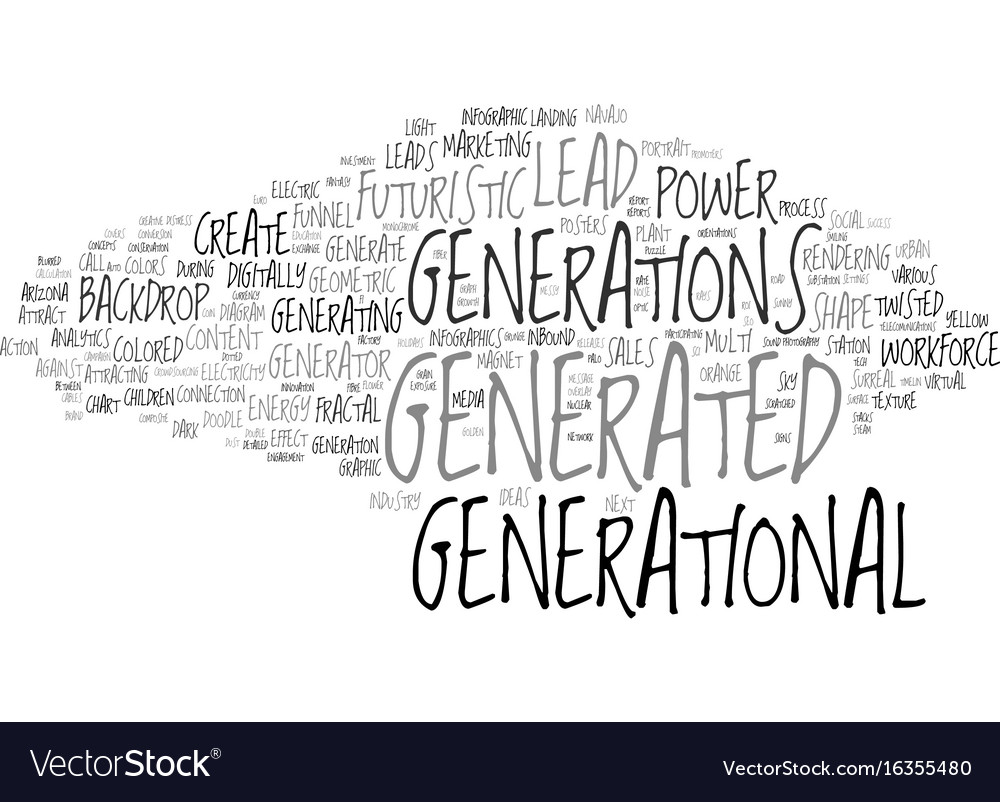 Generated word cloud concept
