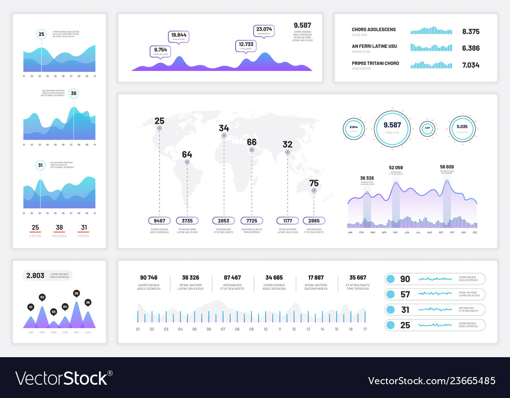 Infographic dashboard ux ui interface