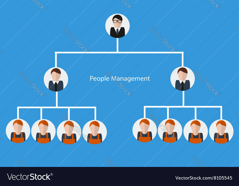 People management business concept vector image