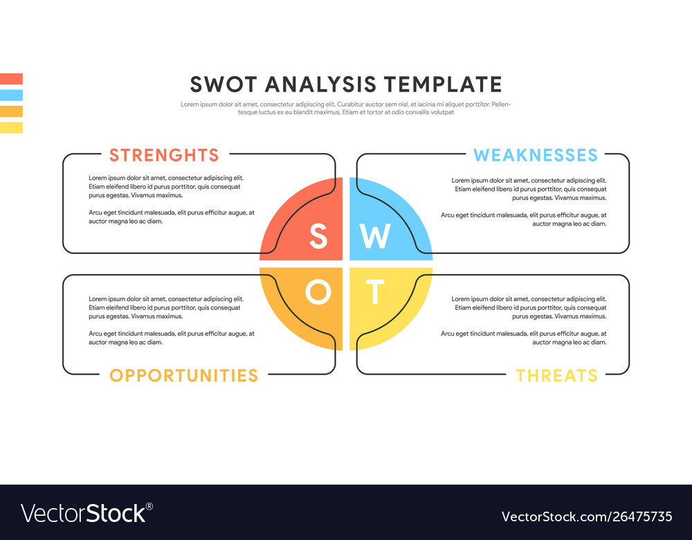 Swot Word Template from cdn1.vectorstock.com