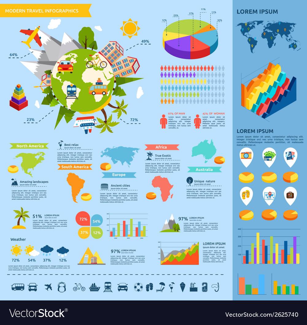Travel flat infographic