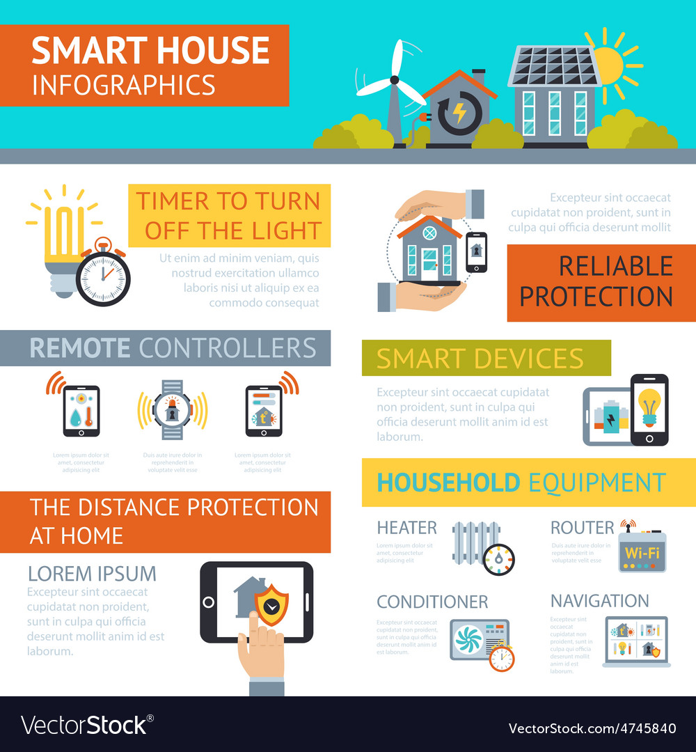 smart house infographic presentation poster vector image
