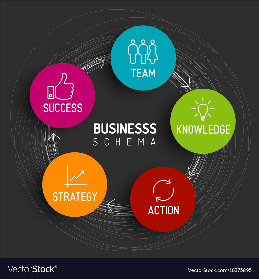 Minimalistic business schema diagram royalty free vector minimalistic business schema diagram vector image ccuart Image collections