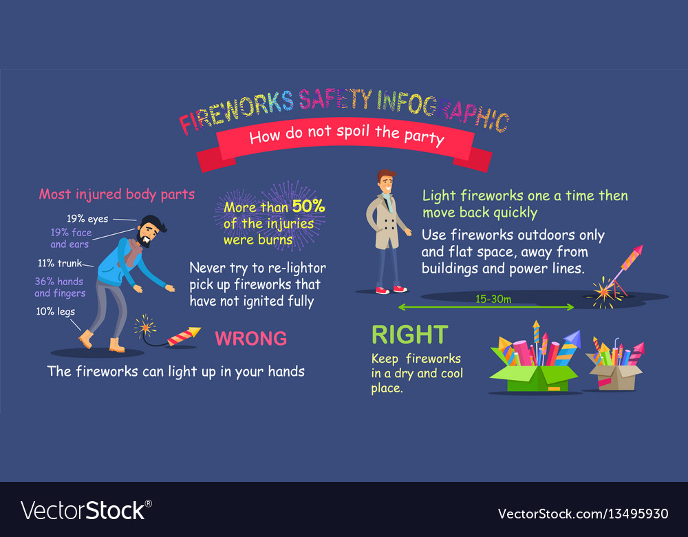 Fireworks safety infographic pyrotechnic distance vector image