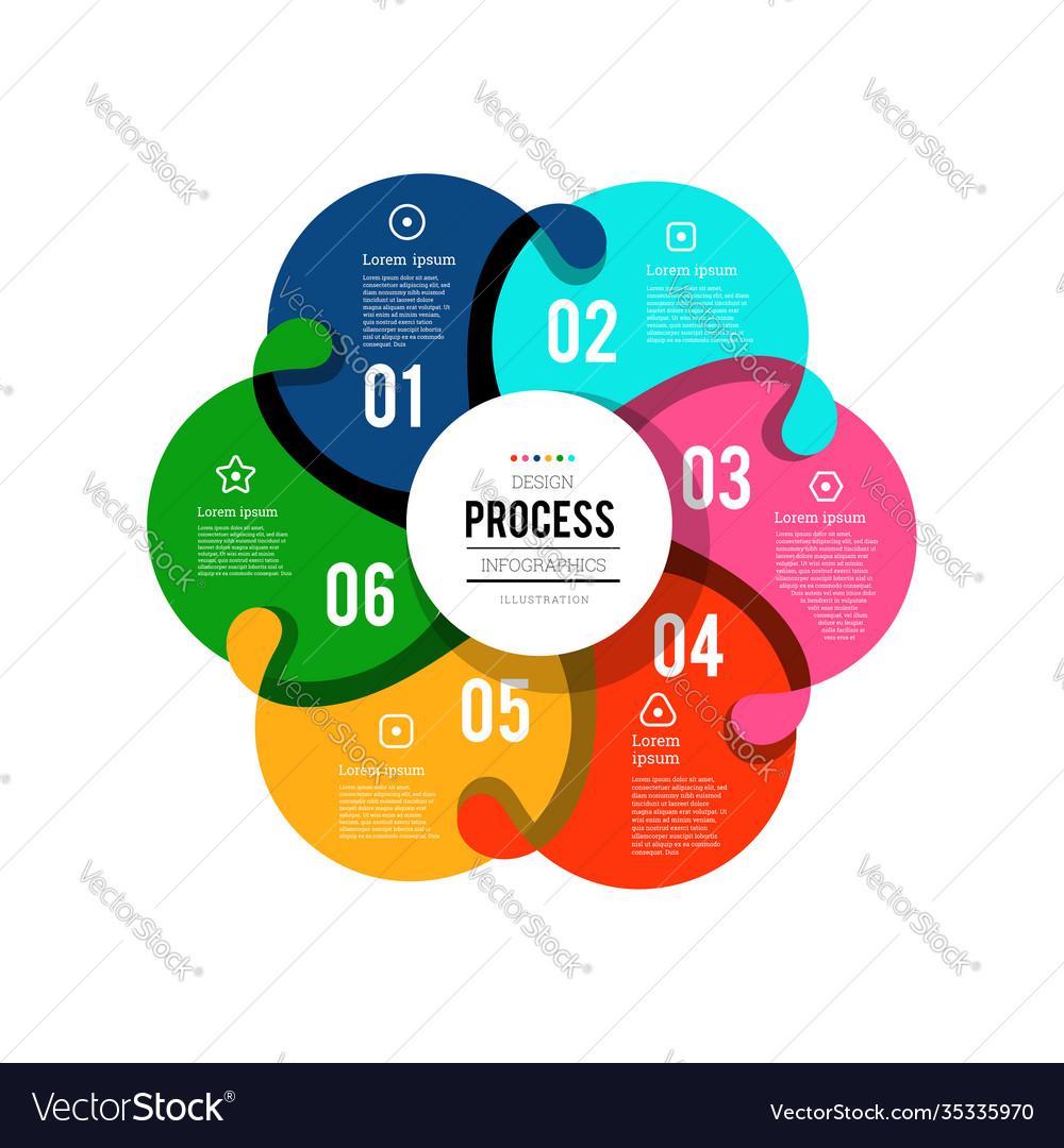 Circular infographics showing process 6