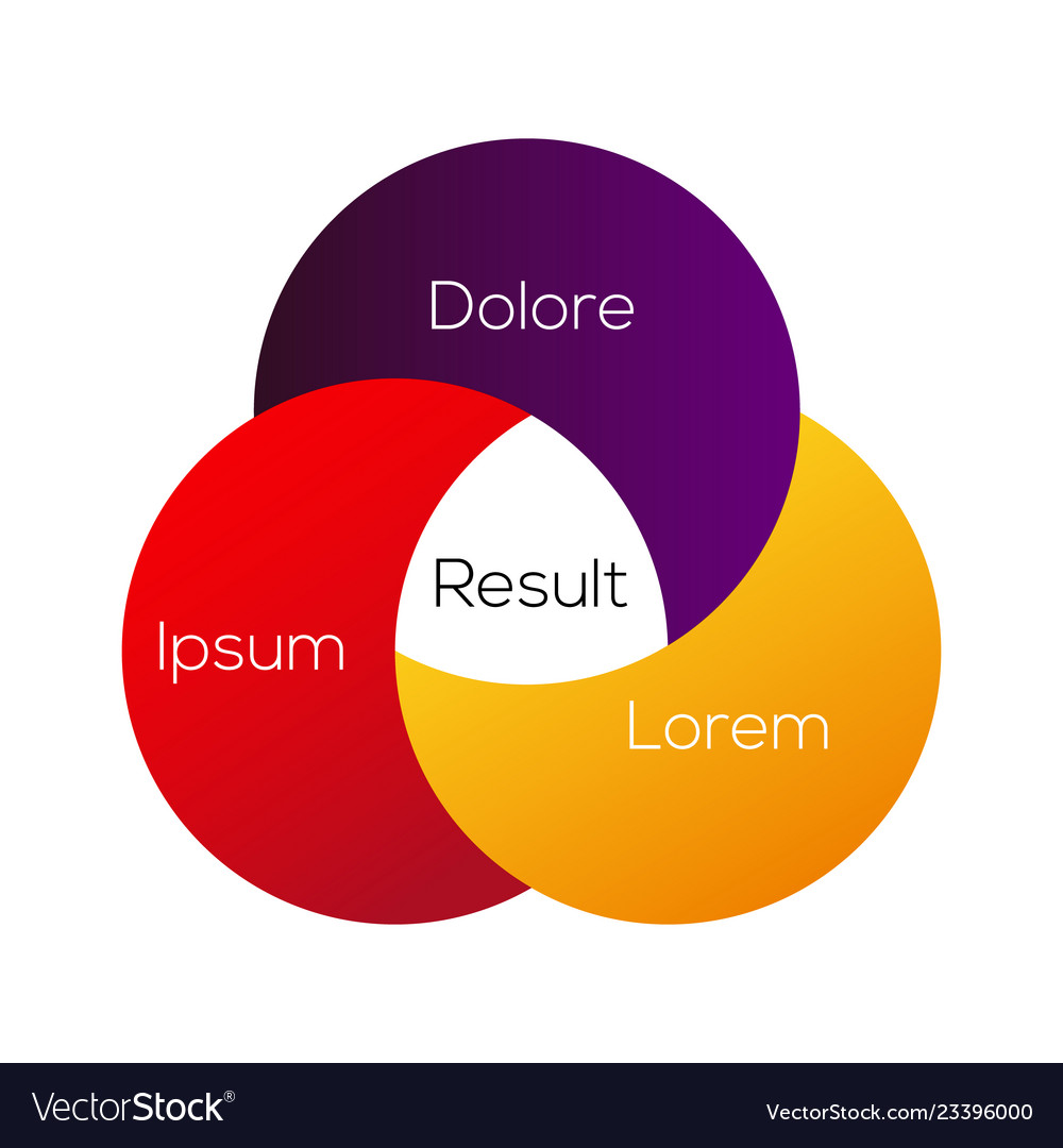 Venn diagram infographic