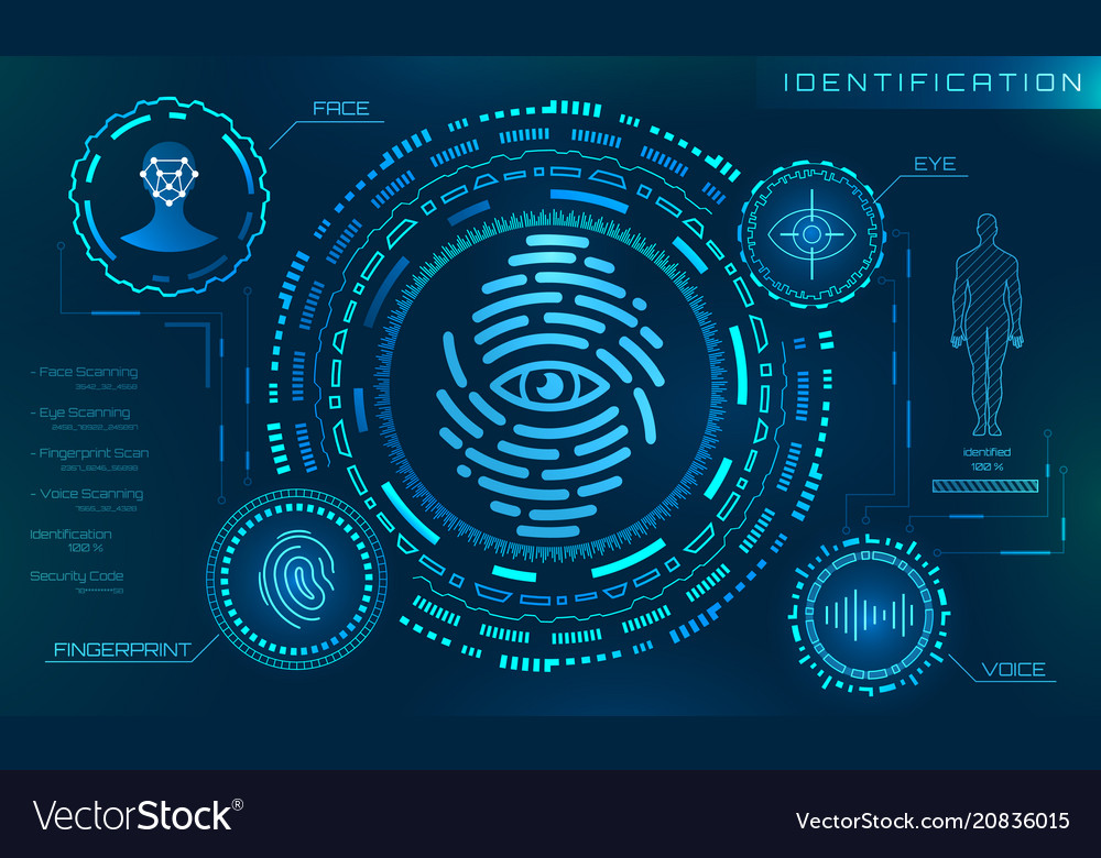 Biometric identification personality scanning