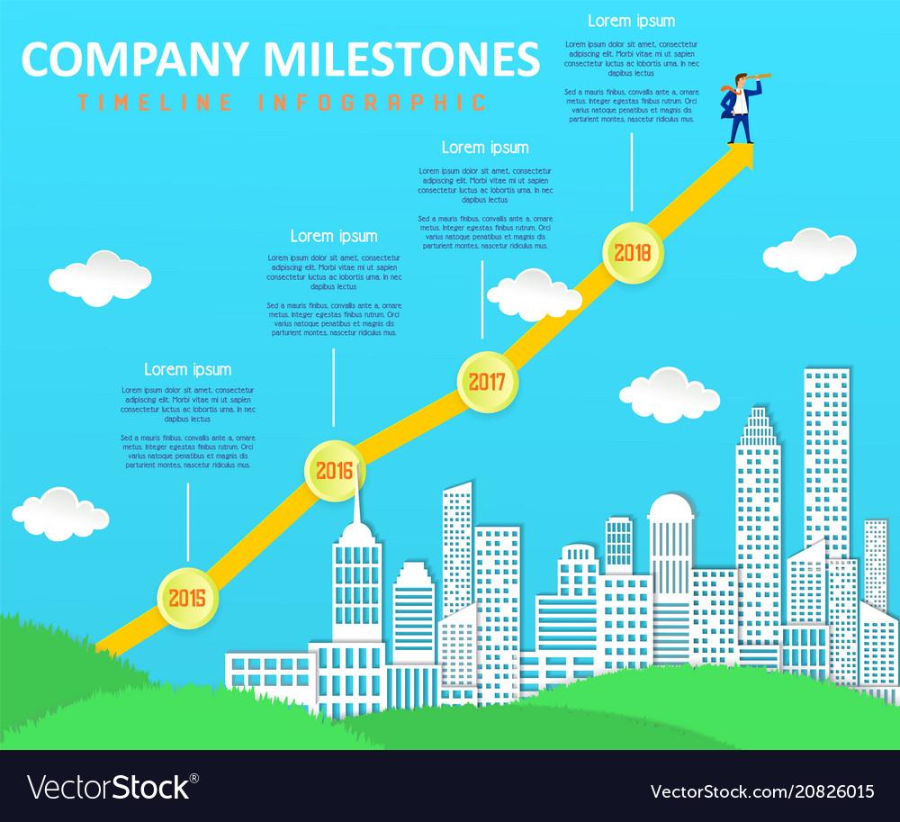 Company milestones timeline infographic