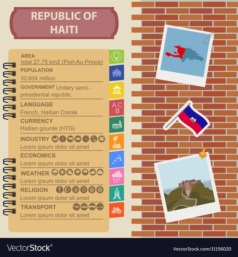 unitary semi presidential republic